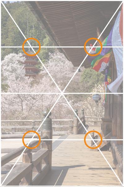 長谷寺の桜_レイルマン比率